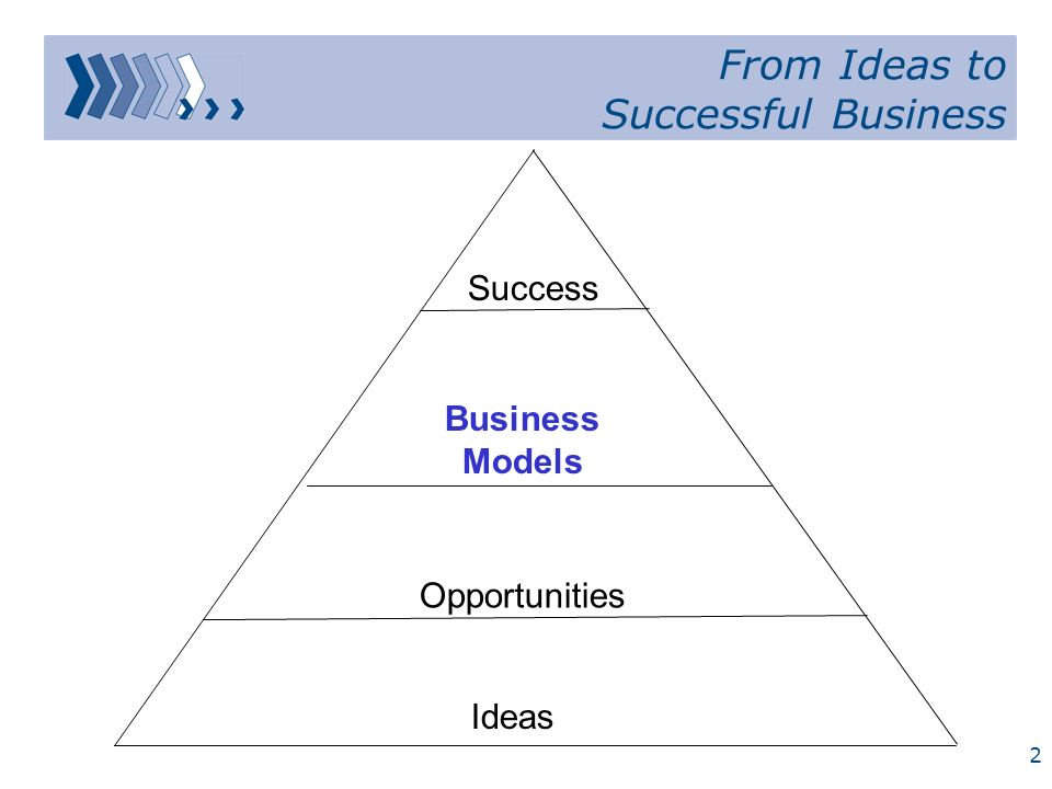 From Ideas to Successful Business