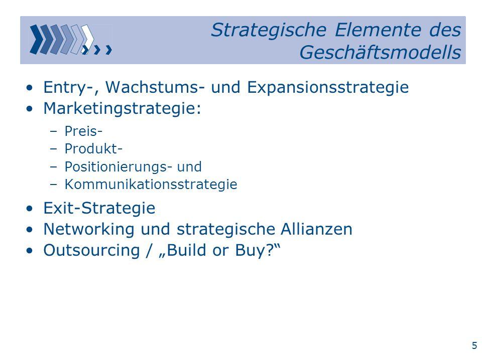 Strategische Elemente des Geschäftsmodells
