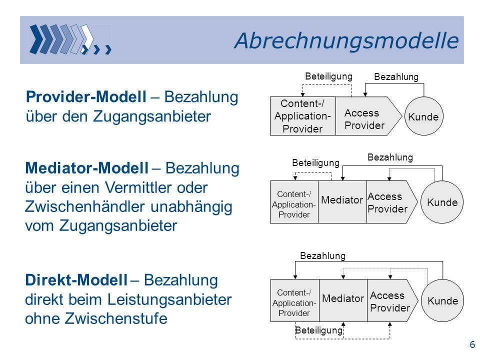 Abrechnungsmodelle Beteiligung. Bezahlung. Provider-Modell – Bezahlung über den Zugangsanbieter. Content-/ Application- Provider.