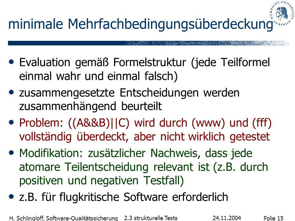 minimale Mehrfachbedingungsüberdeckung