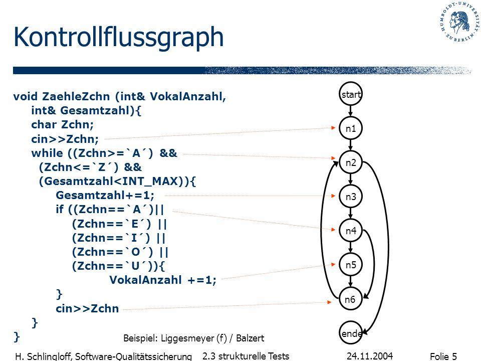 Kontrollflussgraphstart. n1. n2. n4. n5. n6. ende. n3. void ZaehleZchn (int& VokalAnzahl, int& Gesamtzahl){