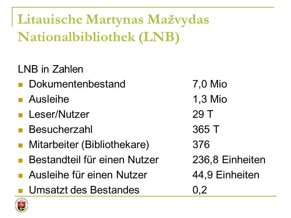 Litauische Martynas Mažvydas Nationalbibliothek (LNB)