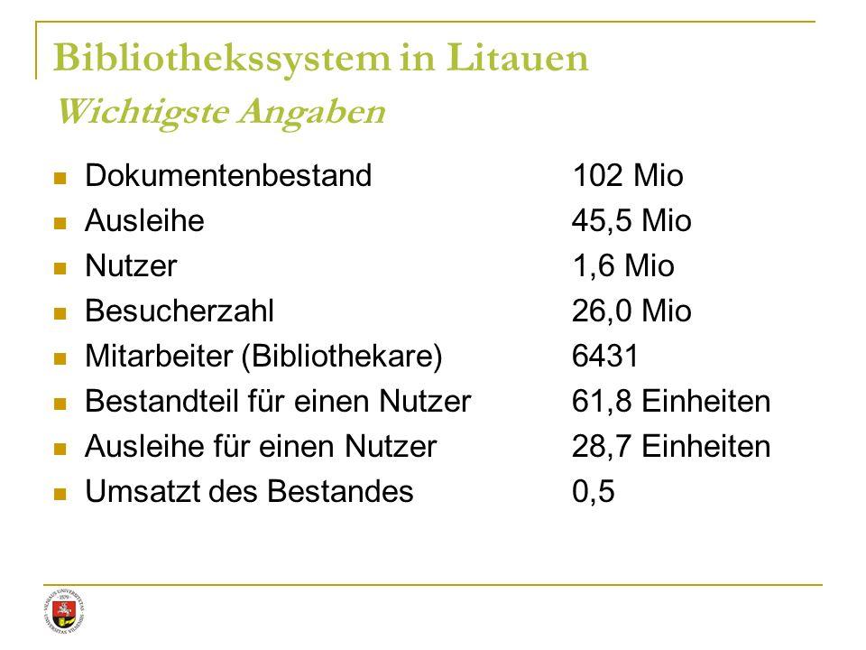 Bibliothekssystem in Litauen Wichtigste Angaben