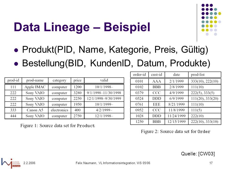 Data Lineage – Beispiel