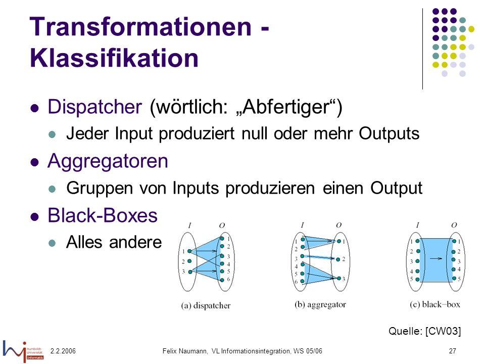 Transformationen - Klassifikation