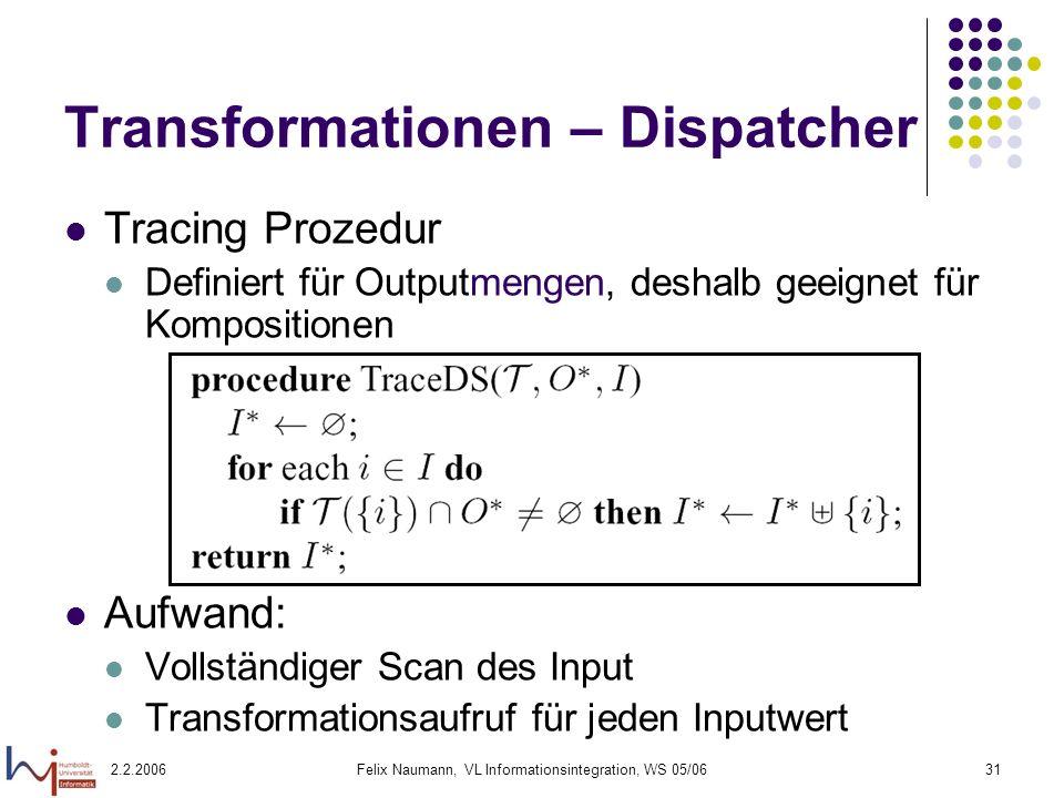 Transformationen – Dispatcher