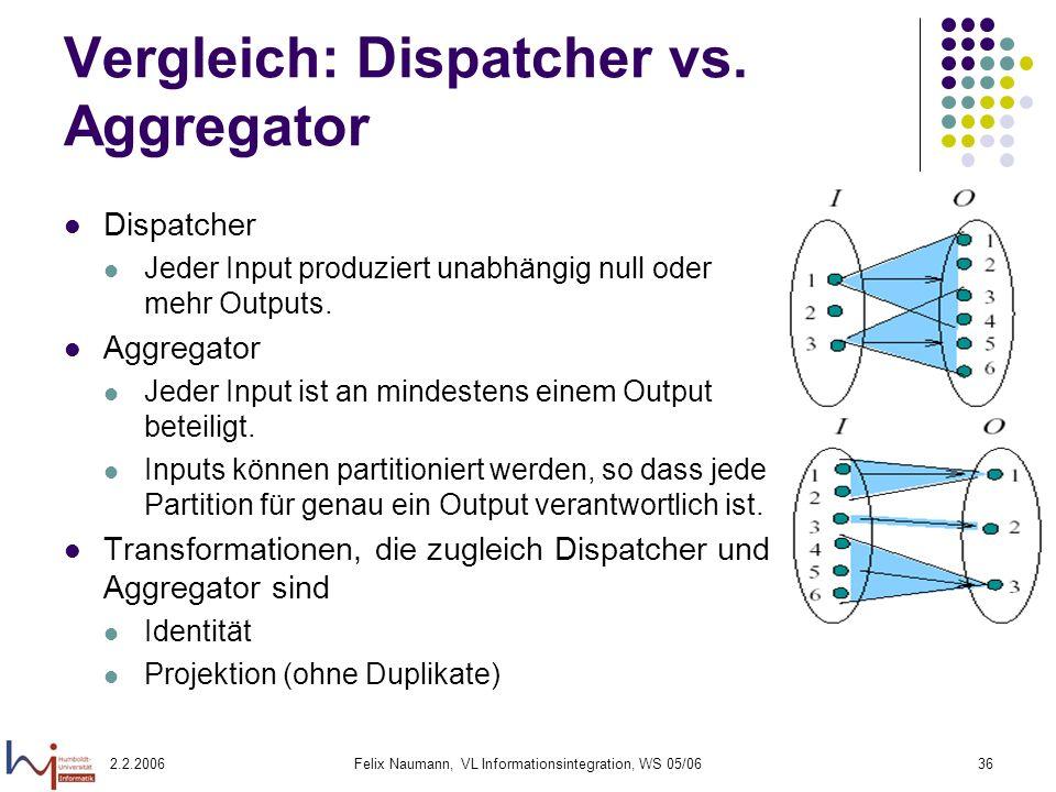 Vergleich: Dispatcher vs. Aggregator