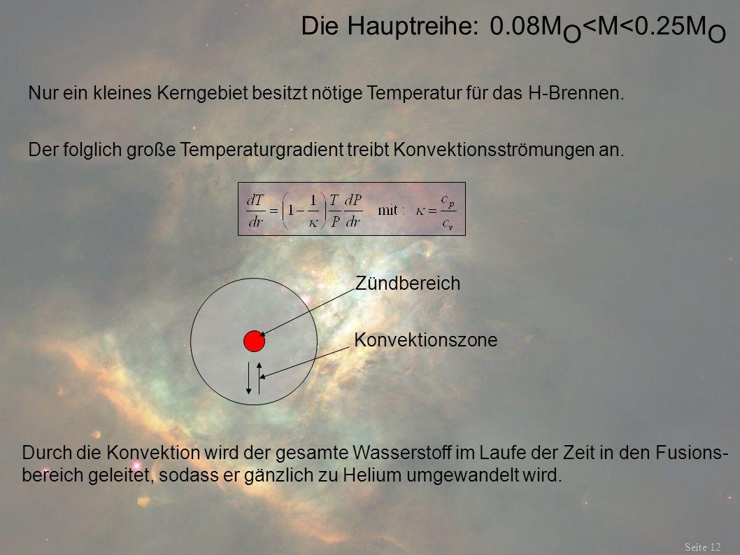 Die Hauptreihe: 0.08MO<M<0.25MO