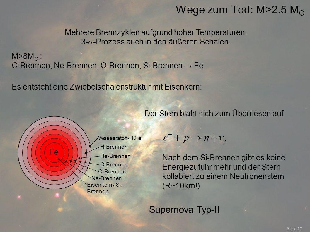 Wege zum Tod: M>2.5 MO Supernova Typ-II