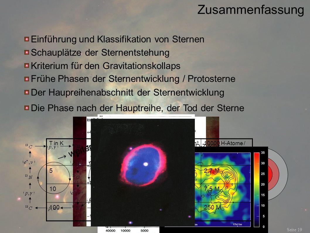 Zusammenfassung Einführung und Klassifikation von Sternen