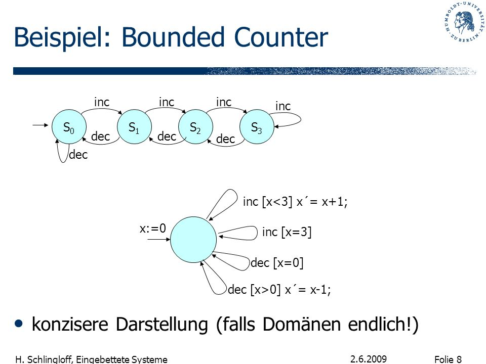Beispiel: Bounded Counter