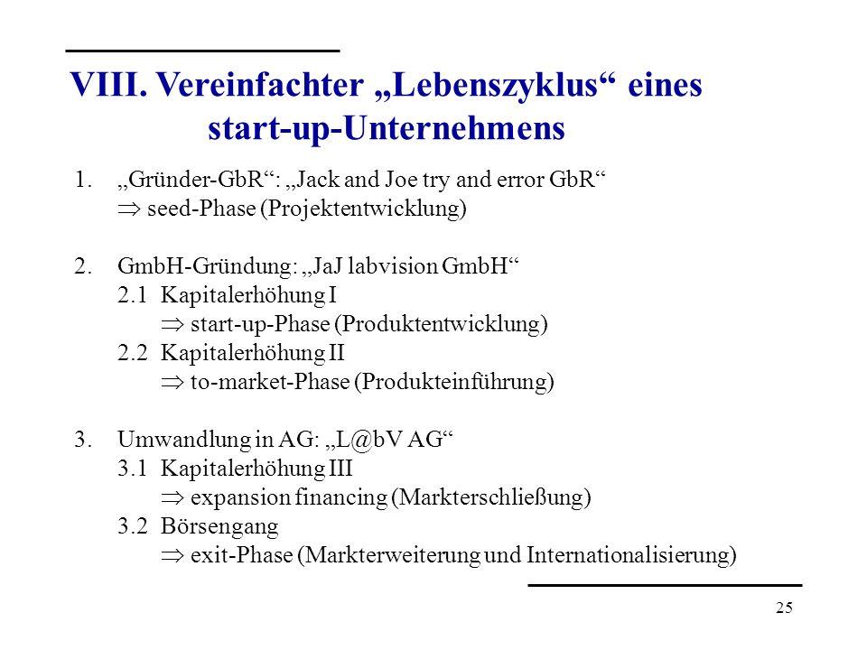 """VIII. Vereinfachter """"Lebenszyklus eines start-up-Unternehmens"""