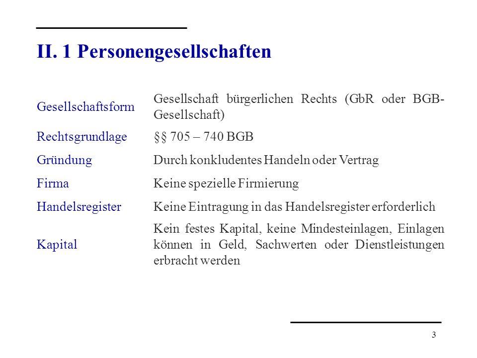 II. 1 Personengesellschaften