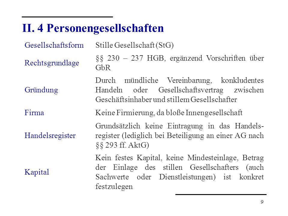 II. 4 Personengesellschaften
