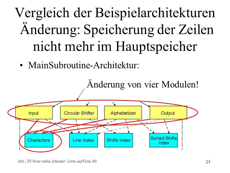 Vergleich der Beispielarchitekturen Änderung: Speicherung der Zeilen nicht mehr im Hauptspeicher