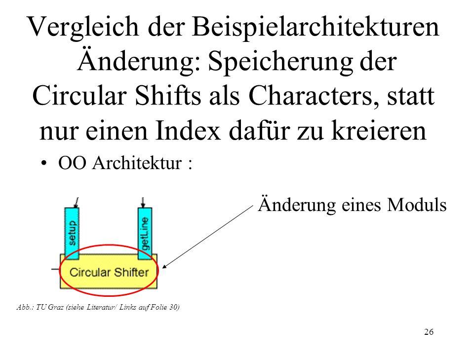 Vergleich der Beispielarchitekturen Änderung: Speicherung der Circular Shifts als Characters, statt nur einen Index dafür zu kreieren