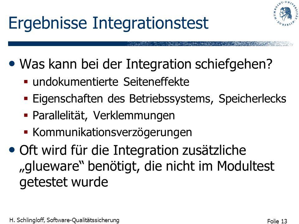 Ergebnisse Integrationstest