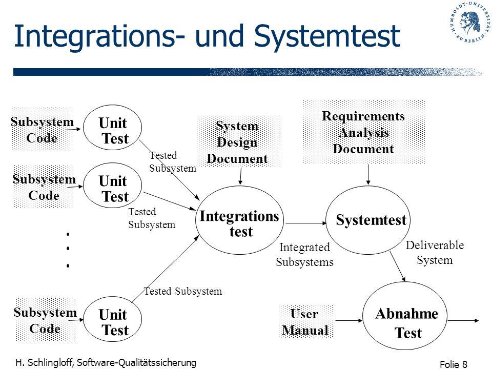 Integrations- und Systemtest