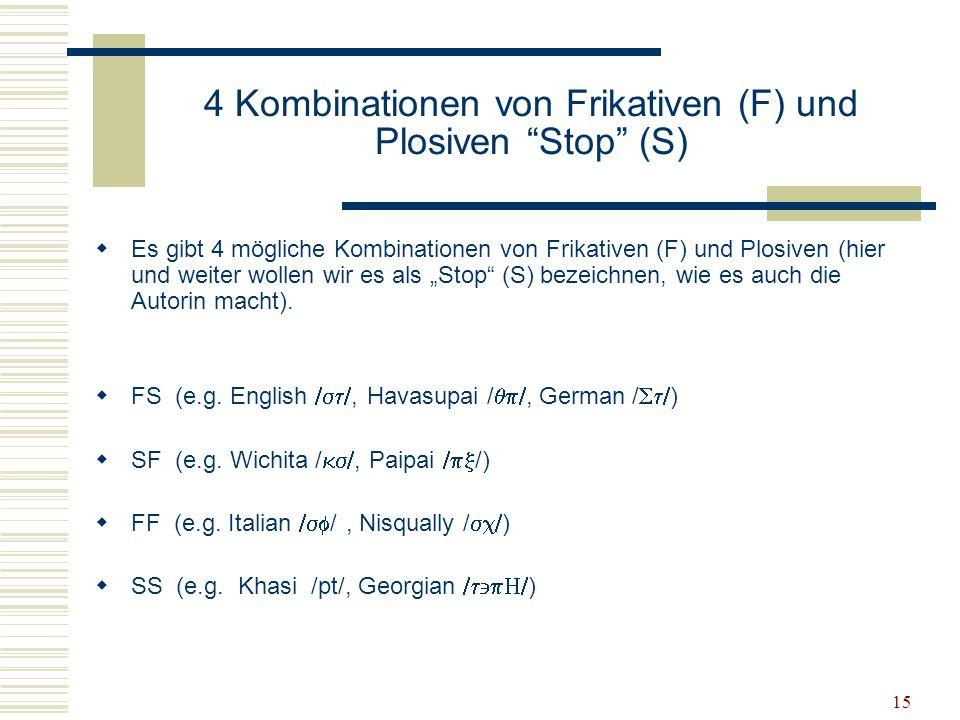4 Kombinationen von Frikativen (F) und Plosiven Stop (S)