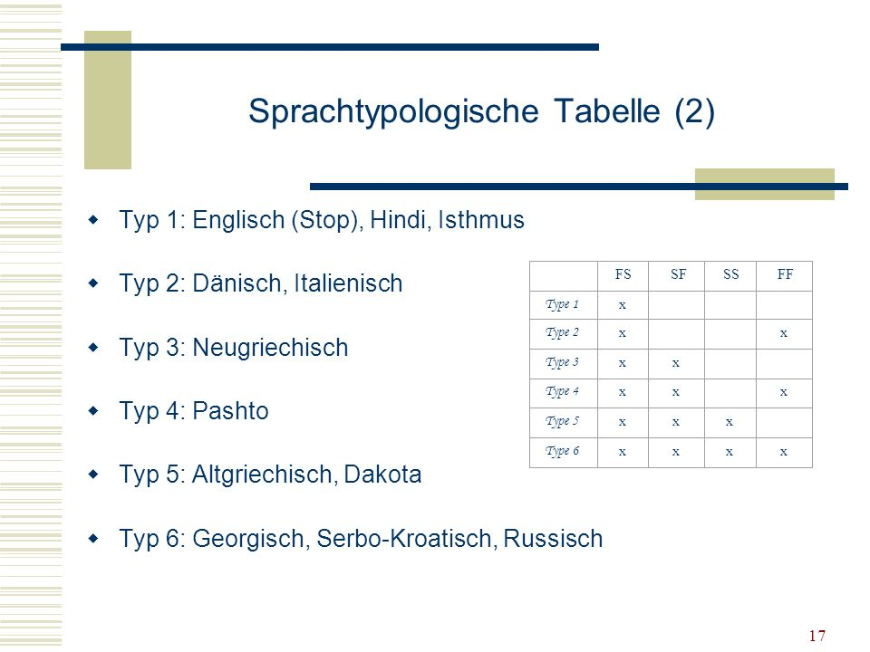 Sprachtypologische Tabelle (2)