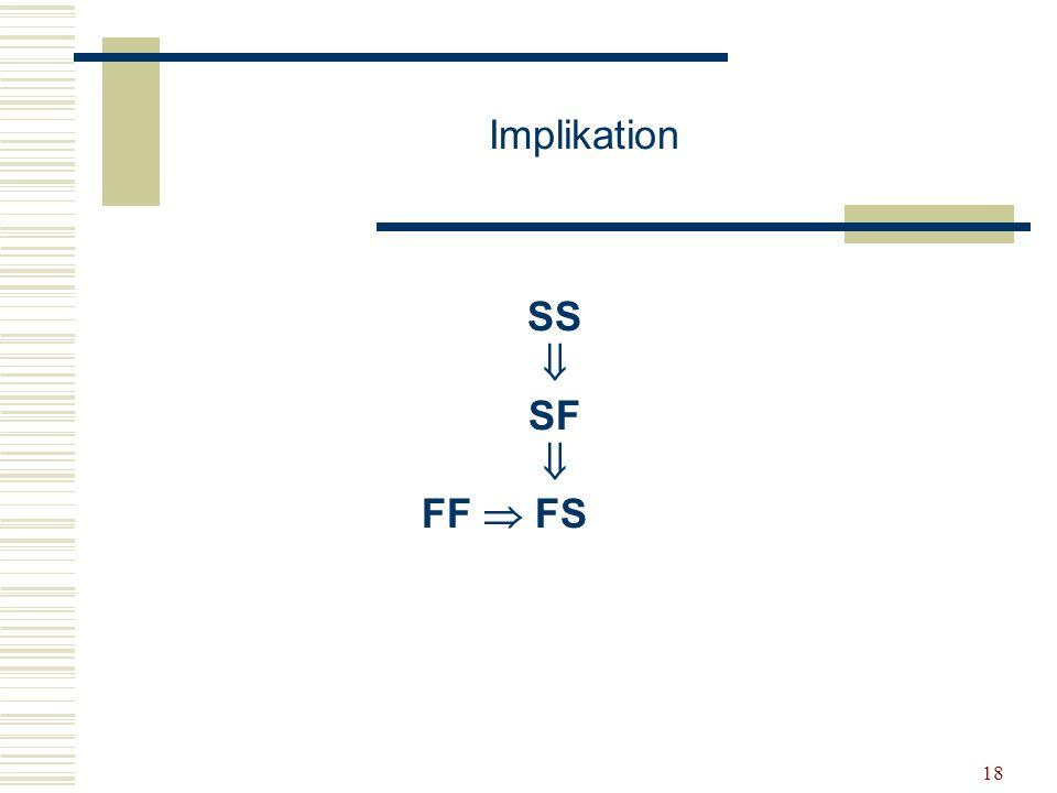 Implikation SS  SF FF  FS