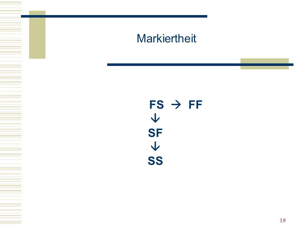 Markiertheit FS  FF  SF SS