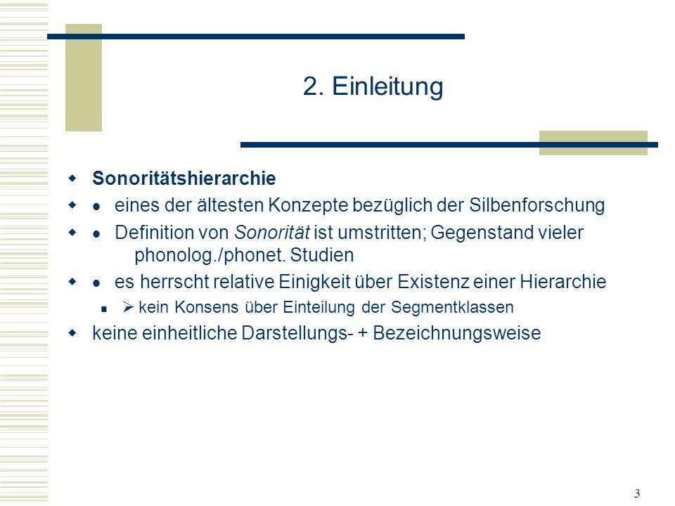 2. Einleitung Sonoritätshierarchie
