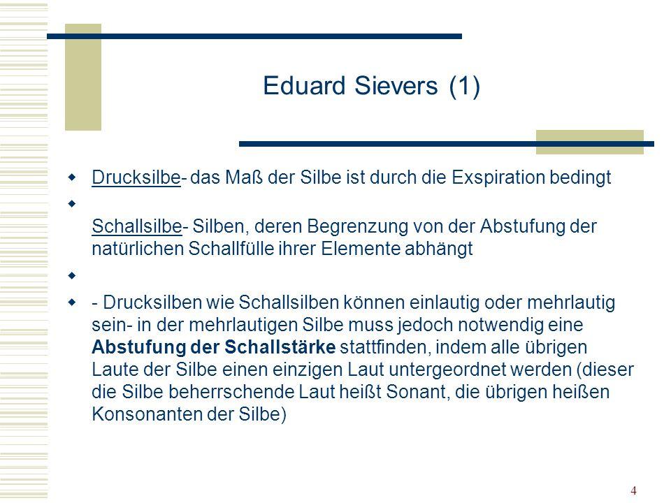 Eduard Sievers (1) Drucksilbe- das Maß der Silbe ist durch die Exspiration bedingt.