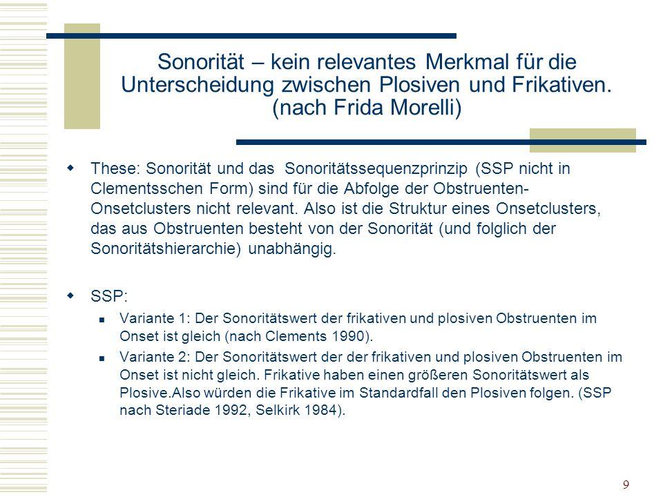 Sonorität – kein relevantes Merkmal für die Unterscheidung zwischen Plosiven und Frikativen. (nach Frida Morelli)