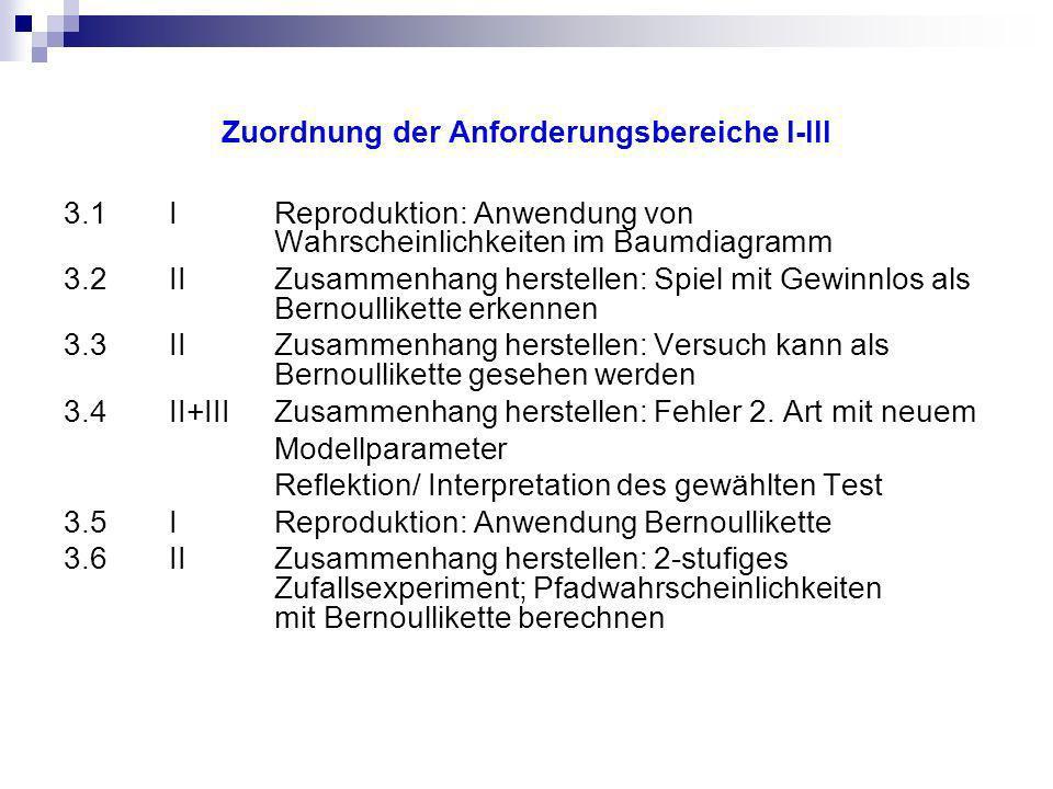 Zuordnung der Anforderungsbereiche I-III