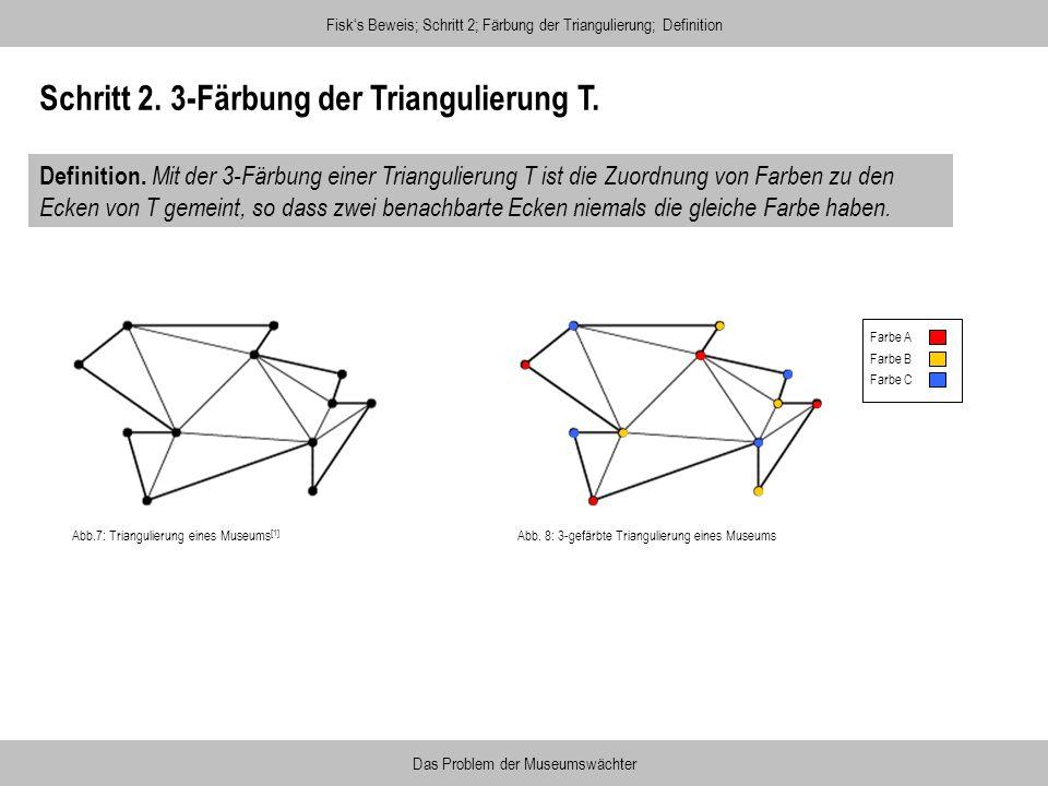 Schritt 2. 3-Färbung der Triangulierung T.