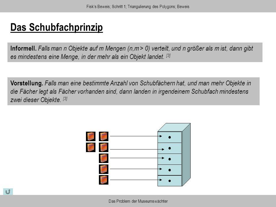 Fisk's Beweis; Schritt 1; Triangulierung des Polygons; Beweis