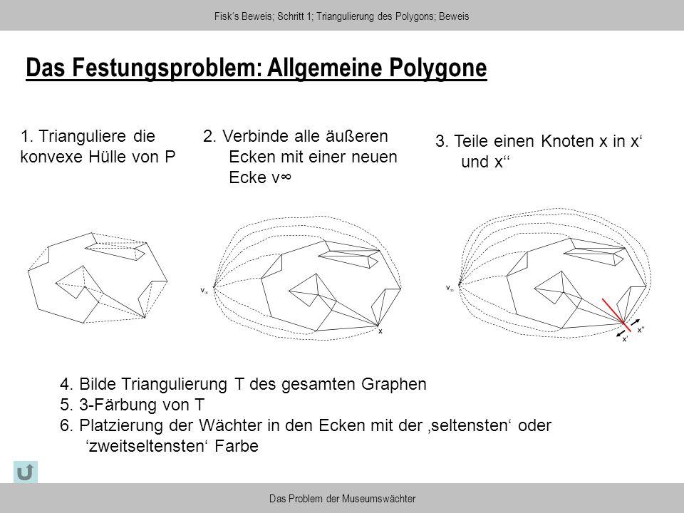 Das Festungsproblem: Allgemeine Polygone