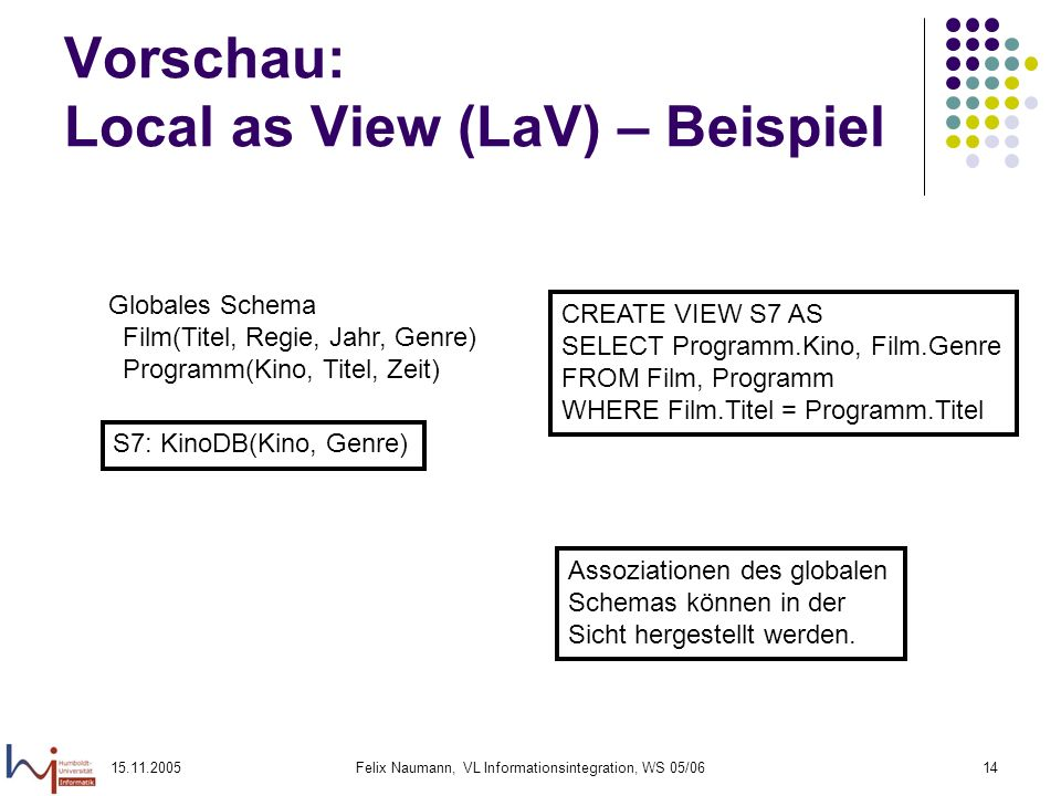 Vorschau: Local as View (LaV) – Beispiel
