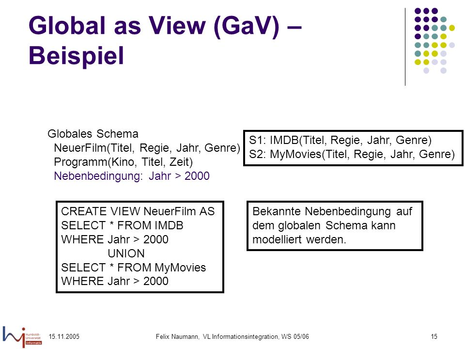 Global as View (GaV) – Beispiel