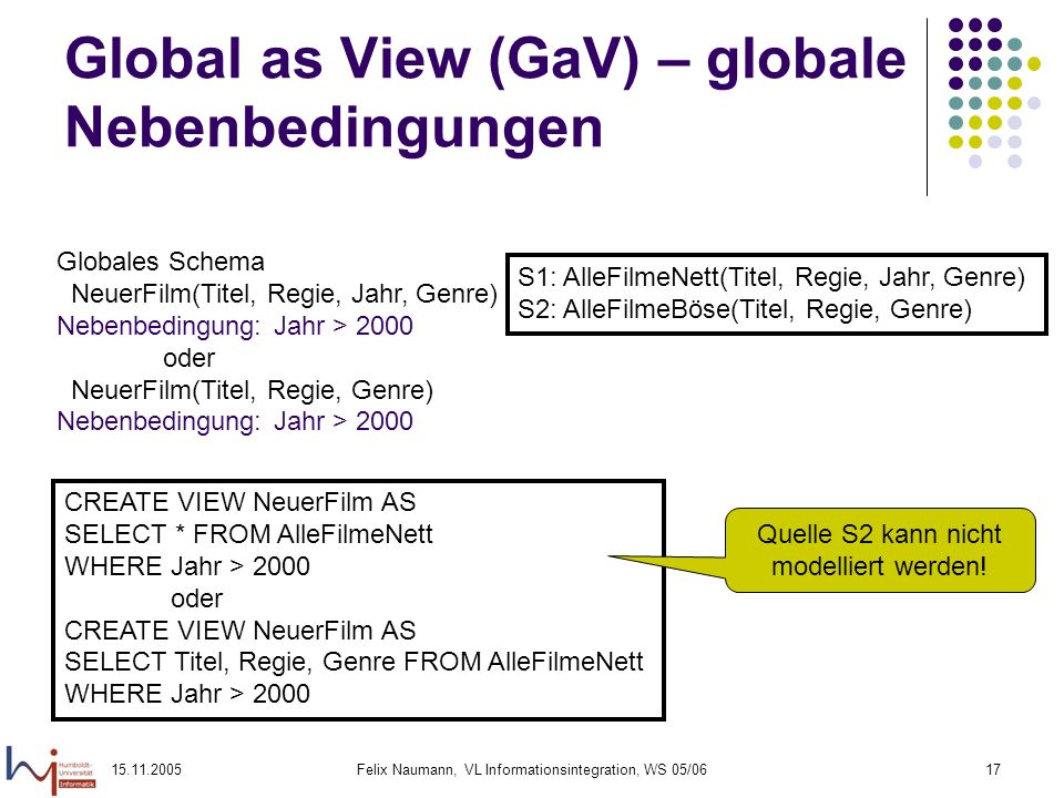 Global as View (GaV) – globale Nebenbedingungen