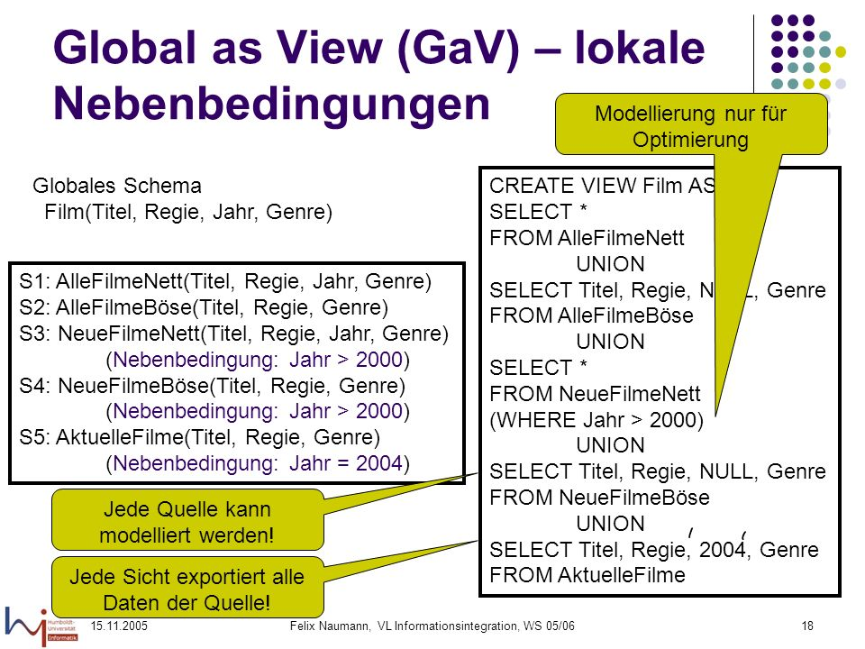 Global as View (GaV) – lokale Nebenbedingungen