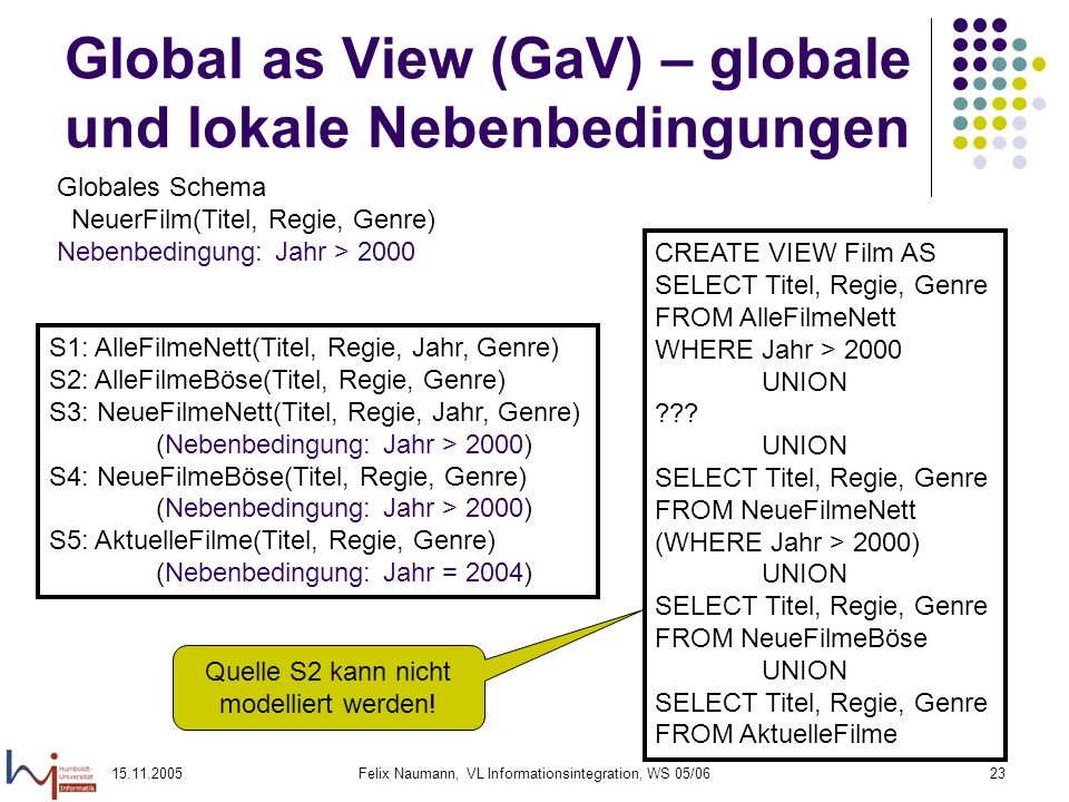 Global as View (GaV) – globale und lokale Nebenbedingungen