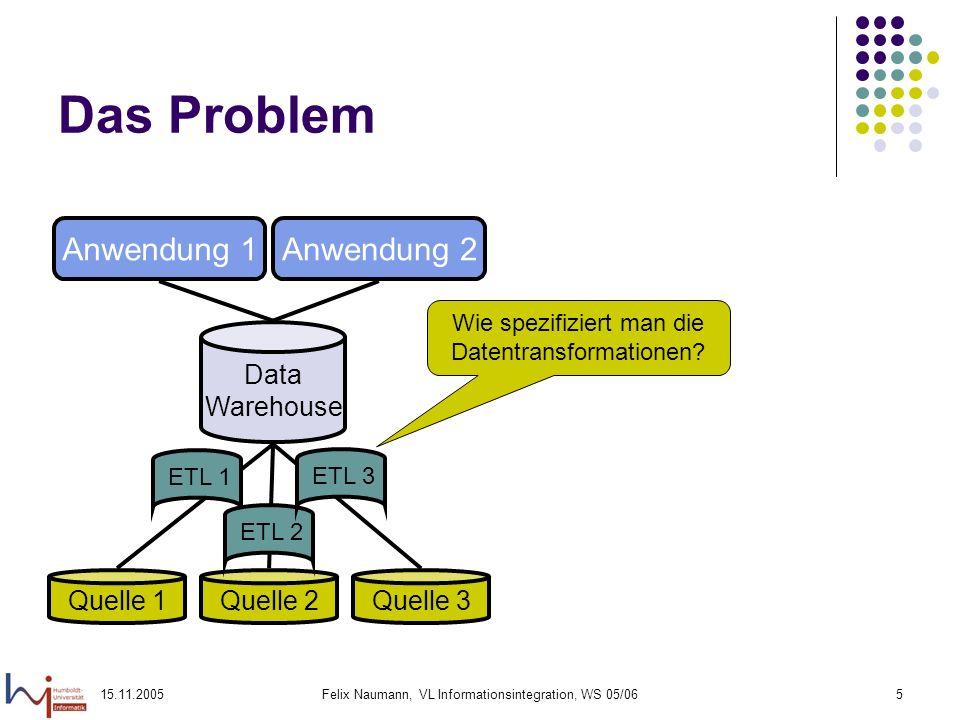 Das Problem Anwendung 1 Anwendung 2 Data Warehouse Quelle 1 Quelle 2