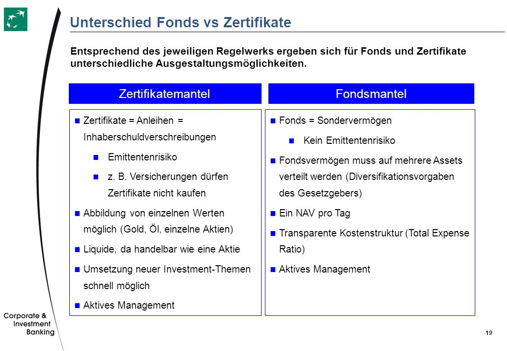 Unterschied Fonds vs Zertifikate