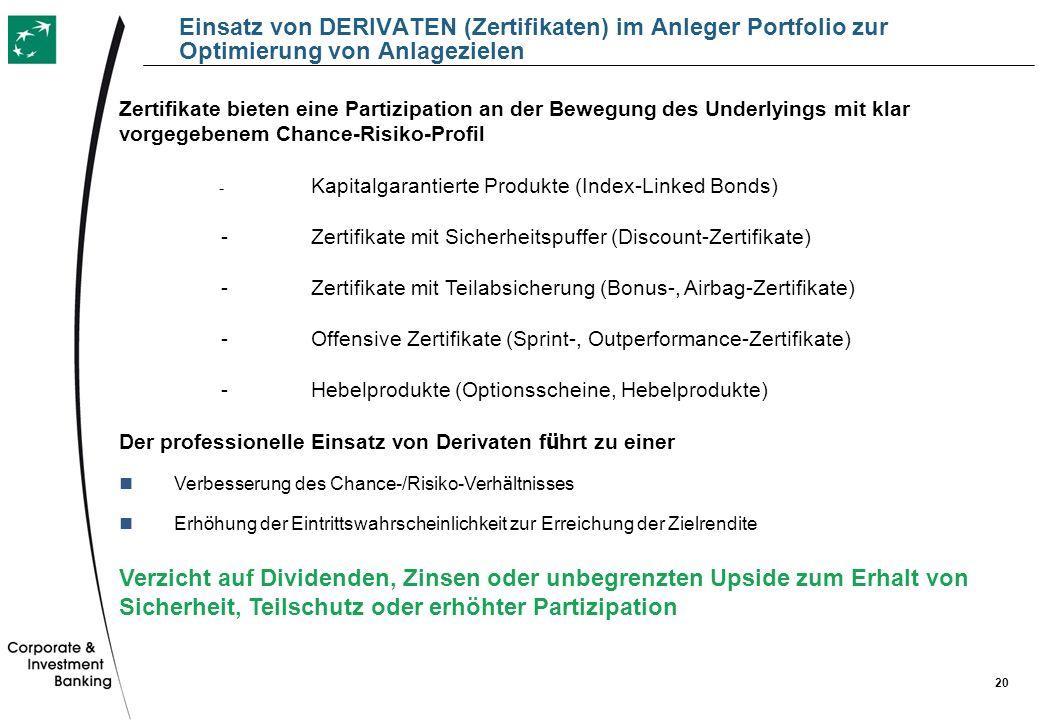 Einsatz von DERIVATEN (Zertifikaten) im Anleger Portfolio zur Optimierung von Anlagezielen