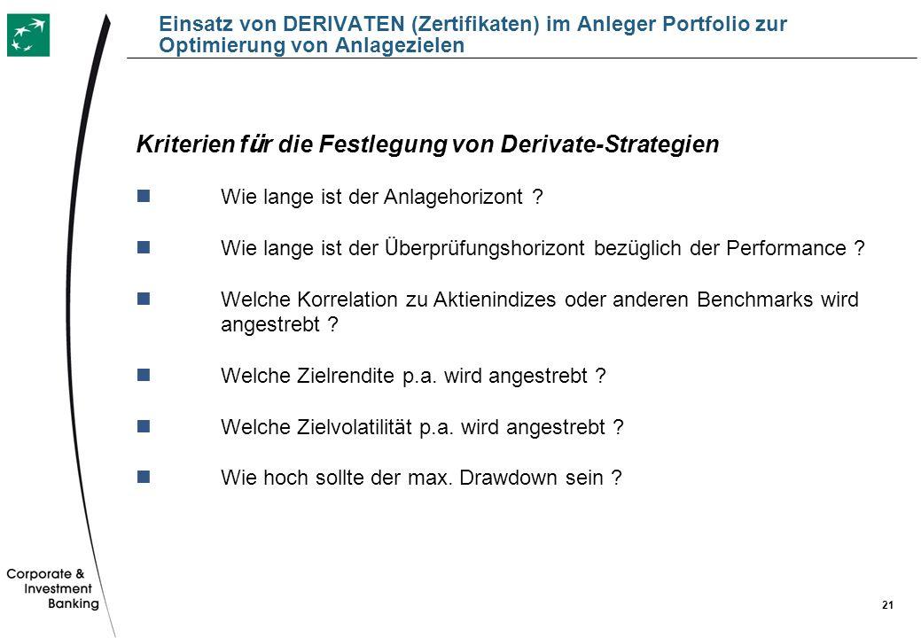 Kriterien für die Festlegung von Derivate-Strategien