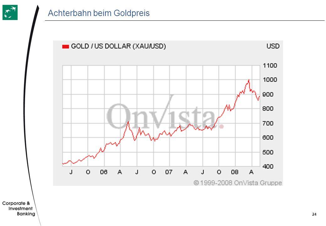 Achterbahn beim Goldpreis