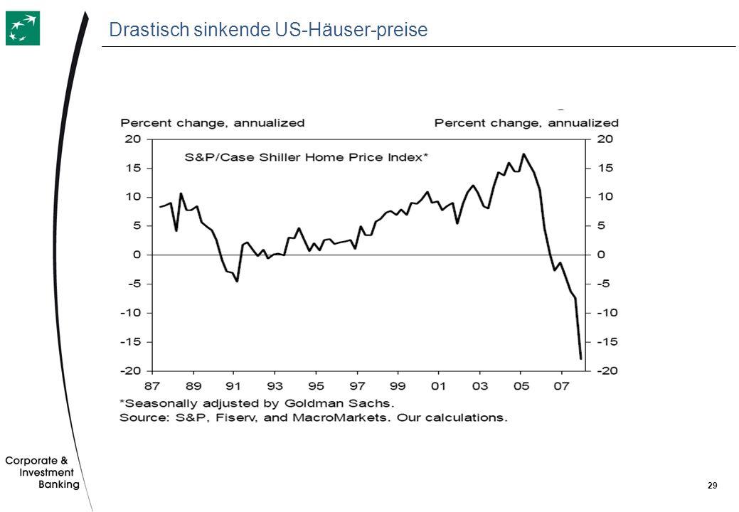 Drastisch sinkende US-Häuser-preise