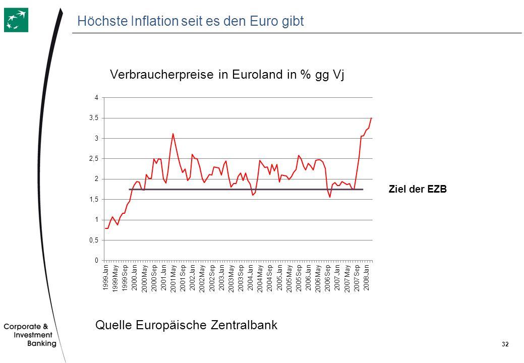 Höchste Inflation seit es den Euro gibt