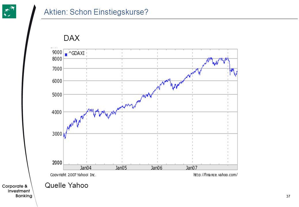 Aktien: Schon Einstiegskurse