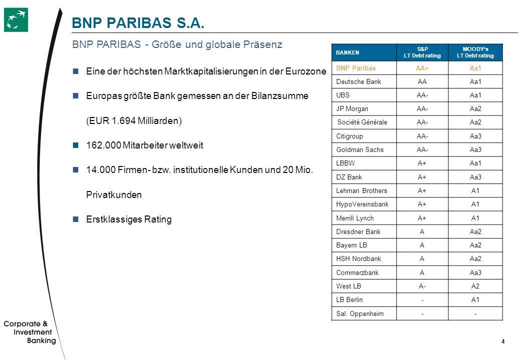 BNP PARIBAS S.A. BNP PARIBAS - Größe und globale Präsenz