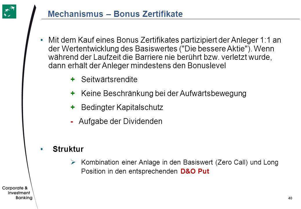 Mechanismus – Bonus Zertifikate