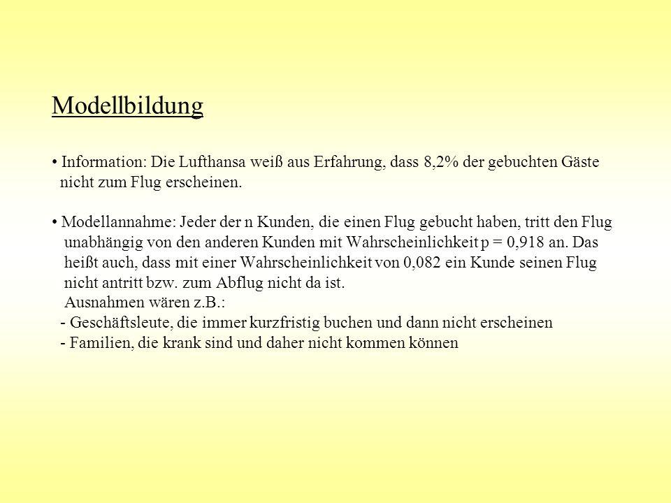 Modellbildung • Information: Die Lufthansa weiß aus Erfahrung, dass 8,2% der gebuchten Gäste nicht zum Flug erscheinen.