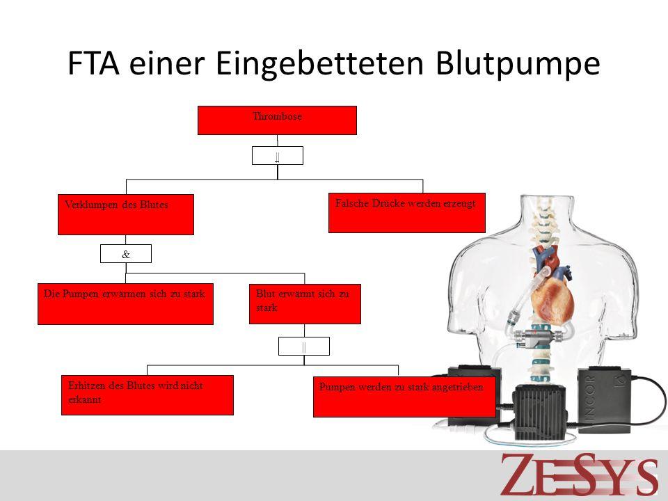 FTA einer Eingebetteten Blutpumpe